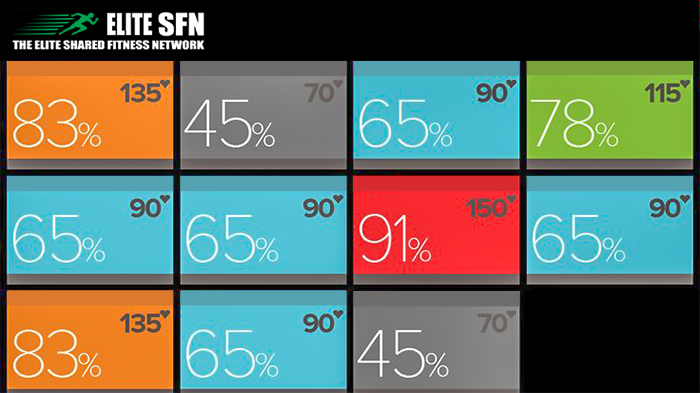 Heart rate tracking and monitoring screen at the Elite SFN fitness gym in Ellicott City and Columbia, MD.
